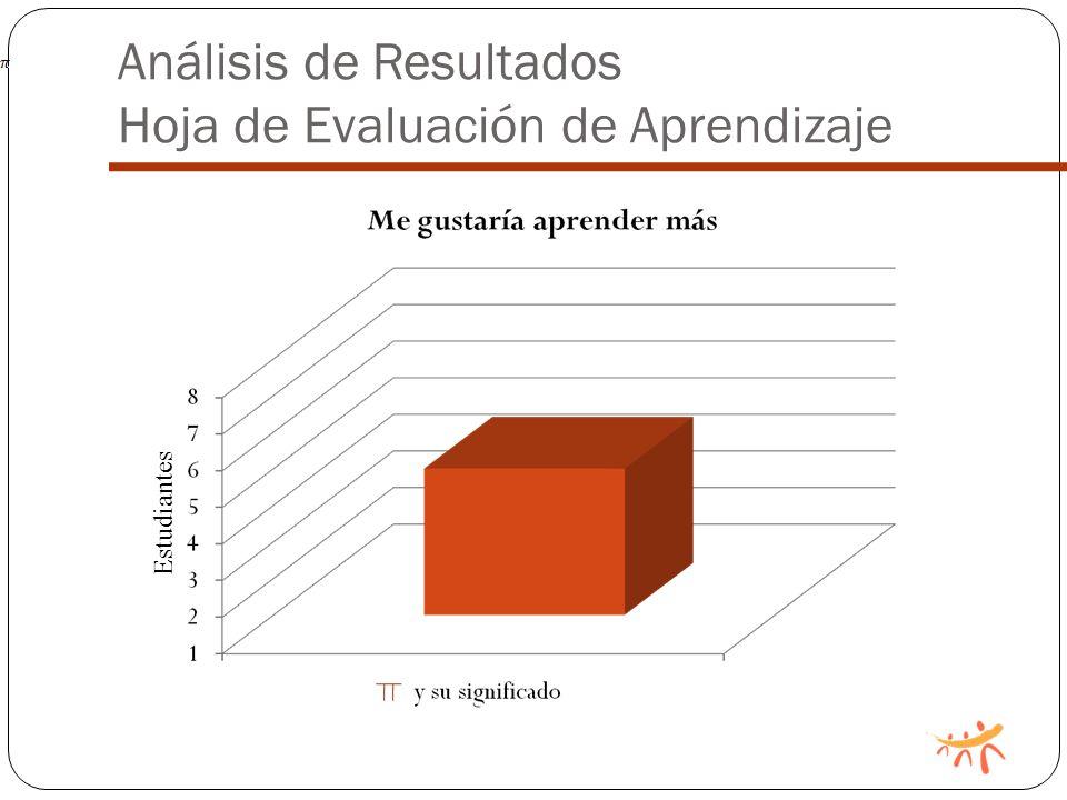 Análisis de Resultados Hoja de Evaluación de Aprendizaje Estudiantes