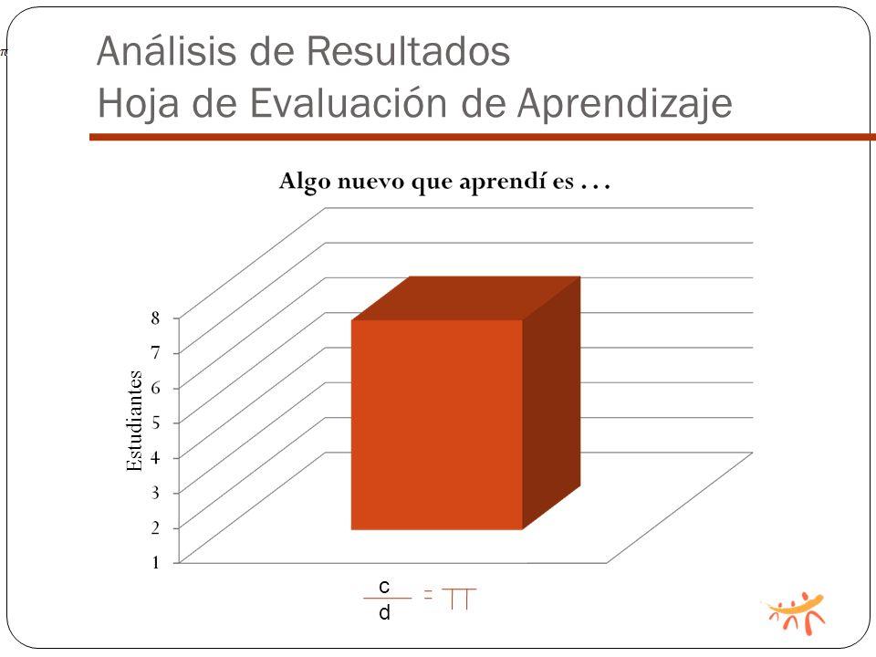 Análisis de Resultados Hoja de Evaluación de Aprendizaje Estudiantes cdcd