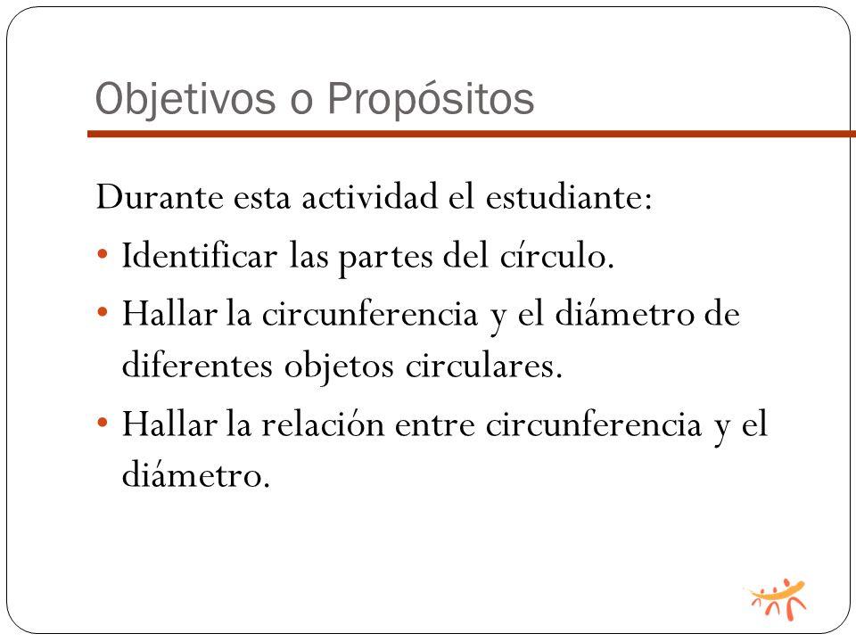Objetivos o Propósitos Durante esta actividad el estudiante: Identificar las partes del círculo.