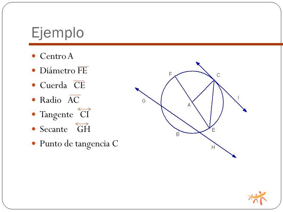 Ejemplo Centro A Diámetro FE Cuerda CE Radio AC Tangente CI Secante GH Punto de tangencia C