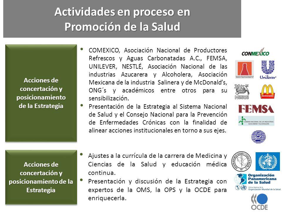 Actividades en proceso en Promoción de la Salud Acciones de concertación y posicionamiento de la Estrategia COMEXICO, Asociación Nacional de Productor