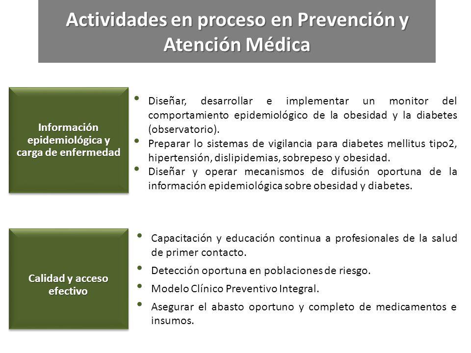 Actividades en proceso en Prevención y Atención Médica Información epidemiológica y carga de enfermedad Diseñar, desarrollar e implementar un monitor