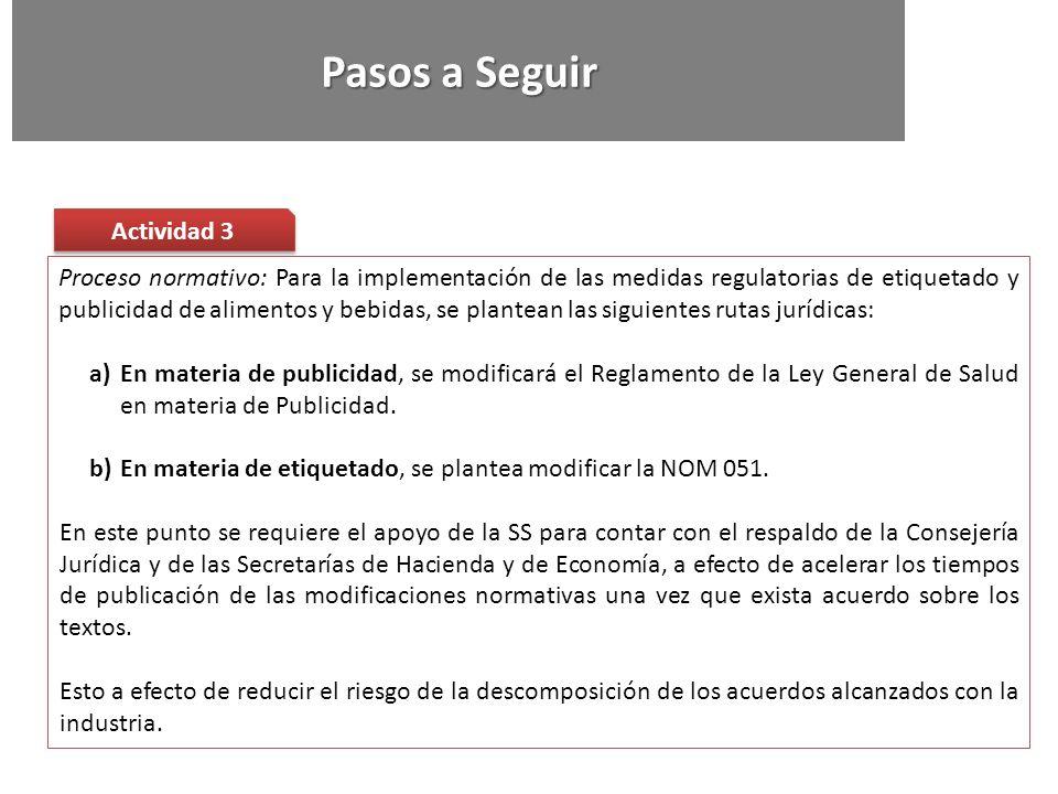 Actividad 3 Proceso normativo: Para la implementación de las medidas regulatorias de etiquetado y publicidad de alimentos y bebidas, se plantean las s