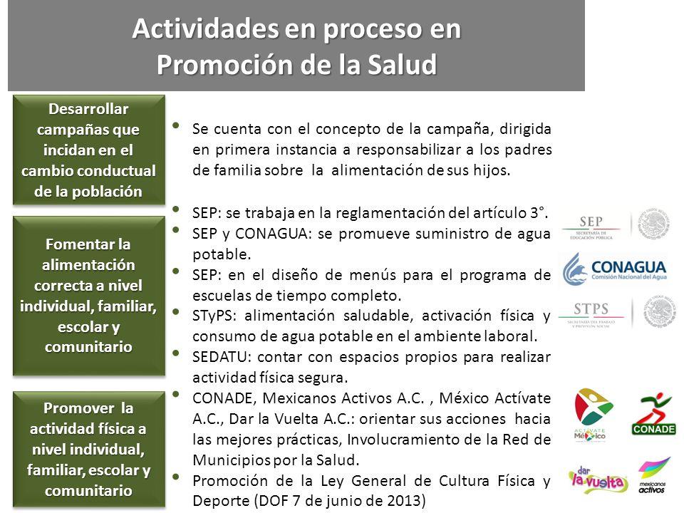 Actividades en proceso en Promoción de la Salud Promover la creación de espacios para la realización de actividad física Red Mexicana de Municipios por la Salud, reserva territorial municipal a su adecuación para el desarrollo de espacios propicios para la actividad física.
