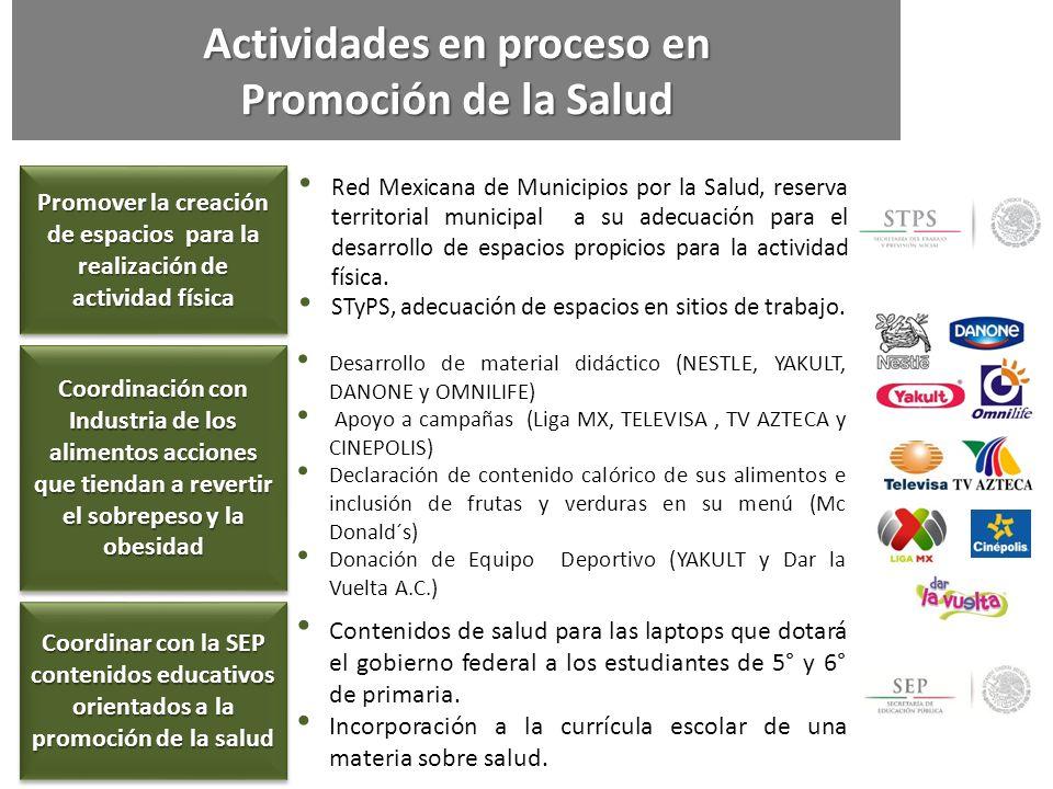 Actividades en proceso en Promoción de la Salud Promover la creación de espacios para la realización de actividad física Red Mexicana de Municipios po
