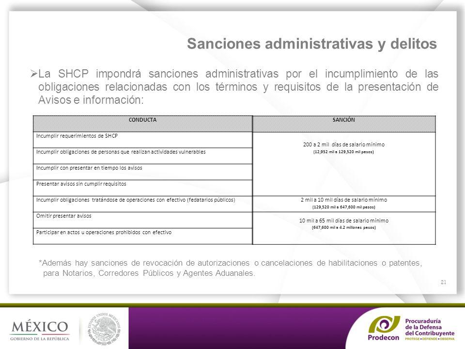 PROCURADURÍA DE LA DEFENSA DEL CONTRIBUYENTE Sanciones administrativas y delitos CONDUCTA Incumplir requerimientos de SHCP Incumplir obligaciones de p