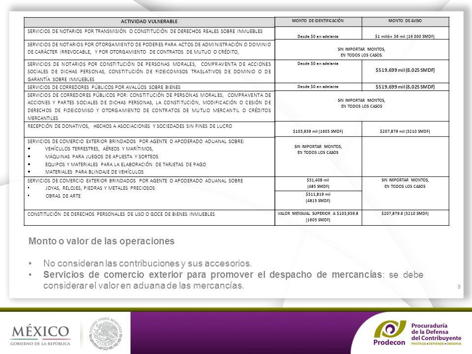 PROCURADURÍA DE LA DEFENSA DEL CONTRIBUYENTE ACTIVIDAD VULNERABLE SERVICIOS DE NOTARIOS POR TRANSMISIÓN O CONSTITUCIÓN DE DERECHOS REALES SOBRE INMUEBLES SERVICIOS DE NOTARIOS POR OTORGAMIENTO DE PODERES PARA ACTOS DE ADMINISTRACIÓN O DOMINIO DE CARÁCTER IRREVOCABLE, Y POR OTORGAMIENTO DE CONTRATOS DE MUTUO O CRÉDITO, SERVICIOS DE NOTARIOS POR CONSTITUCIÓN DE PERSONAS MORALES, COMPRAVENTA DE ACCIONES SOCIALES DE DICHAS PERSONAS, CONSTITUCIÓN DE FIDEICOMISOS TRASLATIVOS DE DOMINIO O DE GARANTÍA SOBRE INMUEBLES SERVICIOS DE CORREDORES PÚBLICOS POR AVALÚOS SOBRE BIENES SERVICIOS DE CORREDORES PÚBLICOS POR: CONSTITUCIÓN DE PERSONAS MORALES, COMPRAVENTA DE ACCIONES Y PARTES SOCIALES DE DICHAS PERSONAS, LA CONSTITUCIÓN, MODIFICACIÓN O CESIÓN DE DERECHOS DE FIDEICOMISO Y OTORGAMIENTO DE CONTRATOS DE MUTUO MERCANTIL O CRÉDITOS MERCANTILES RECEPCIÓN DE DONATIVOS, HECHOS A ASOCIACIONES Y SOCIEDADES SIN FINES DE LUCRO SERVICIOS DE COMERCIO EXTERIOR BRINDADOS POR AGENTE O APODERADO ADUANAL SOBRE: VEHÍCULOS TERRESTRES, AÉREOS Y MARÍTIMOS, MÁQUINAS PARA JUEGOS DE APUESTA Y SORTEOS EQUIPOS Y MATERIALES PARA LA ELABORACIÓN DE TARJETAS DE PAGO MATERIALES PARA BLINDAJE DE VEHÍCULOS SERVICIOS DE COMERCIO EXTERIOR BRINDADOS POR AGENTE O APODERADO ADUANAL SOBRE JOYAS, RELOJES, PIEDRAS Y METALES PRECIOSOS OBRAS DE ARTE CONSTITUCIÓN DE DERECHOS PERSONALES DE USO O GOCE DE BIENES INMUEBLES MONTO DE IDENTIFICACIÓNMONTO DE AVISO Desde $0 en adelante$1 millón 36 mil (16 000 SMDF) SIN IMPORTAR MONTOS, EN TODOS LOS CASOS.
