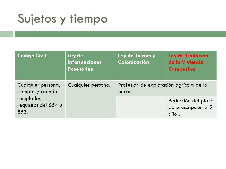 Sujetos y tiempo Código CivilLey de Informaciones Posesorias Ley de Tierras y Colonización Ley de Titulación de la Vivienda Campesina Cualquier person