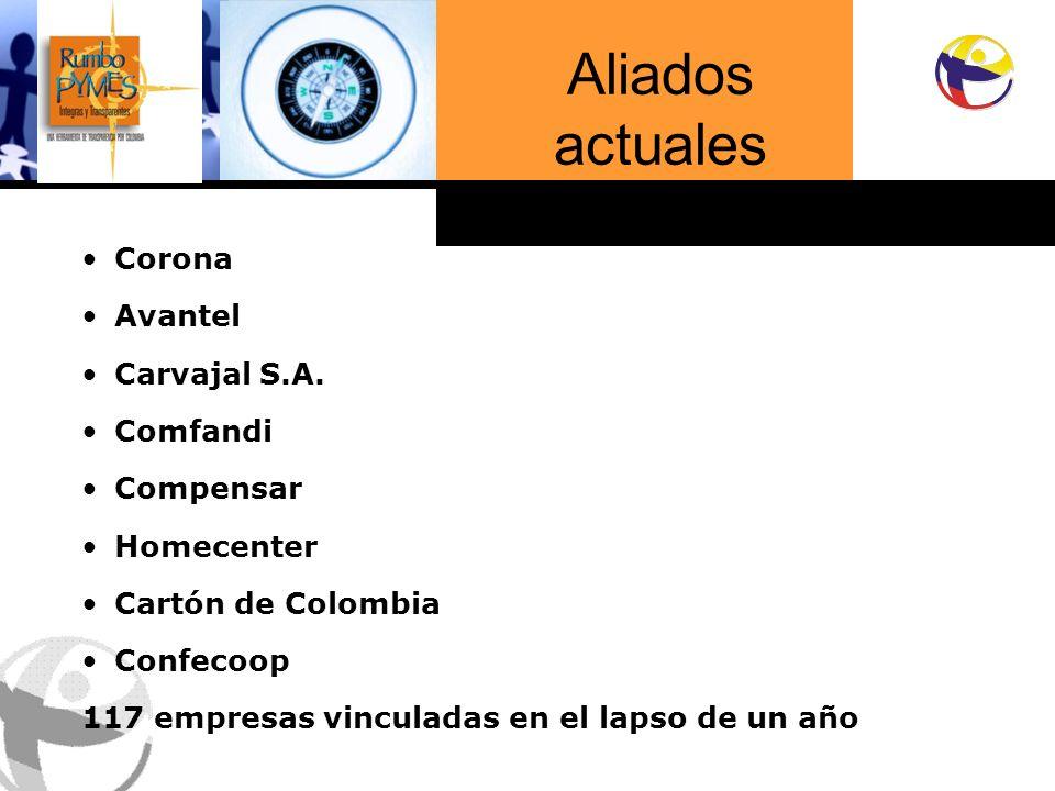 Haga clic para cambiar el estilo de título Corona Avantel Carvajal S.A.