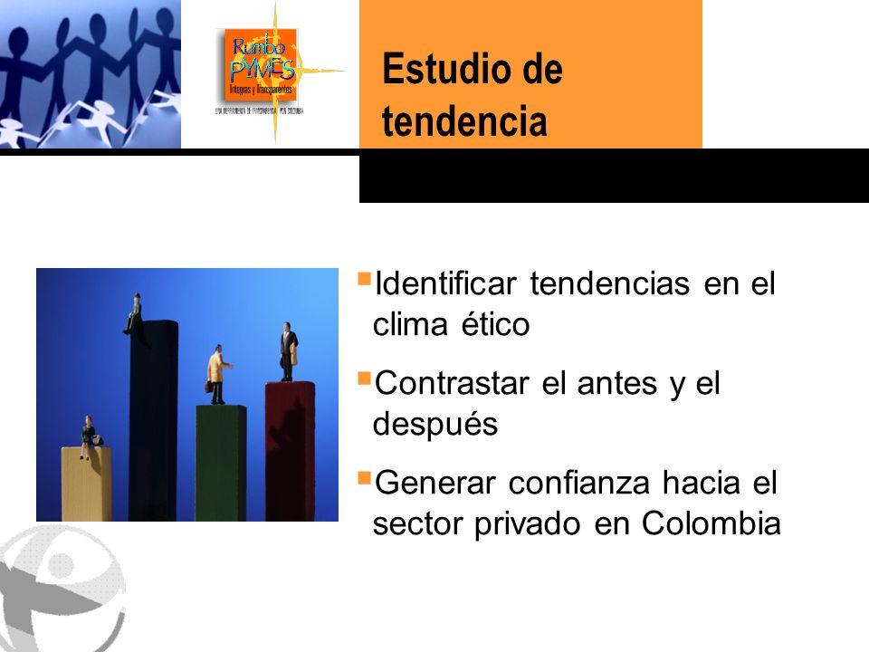 Haga clic para cambiar el estilo de título Estudio de tendencia Identificar tendencias en el clima ético Contrastar el antes y el después Generar confianza hacia el sector privado en Colombia