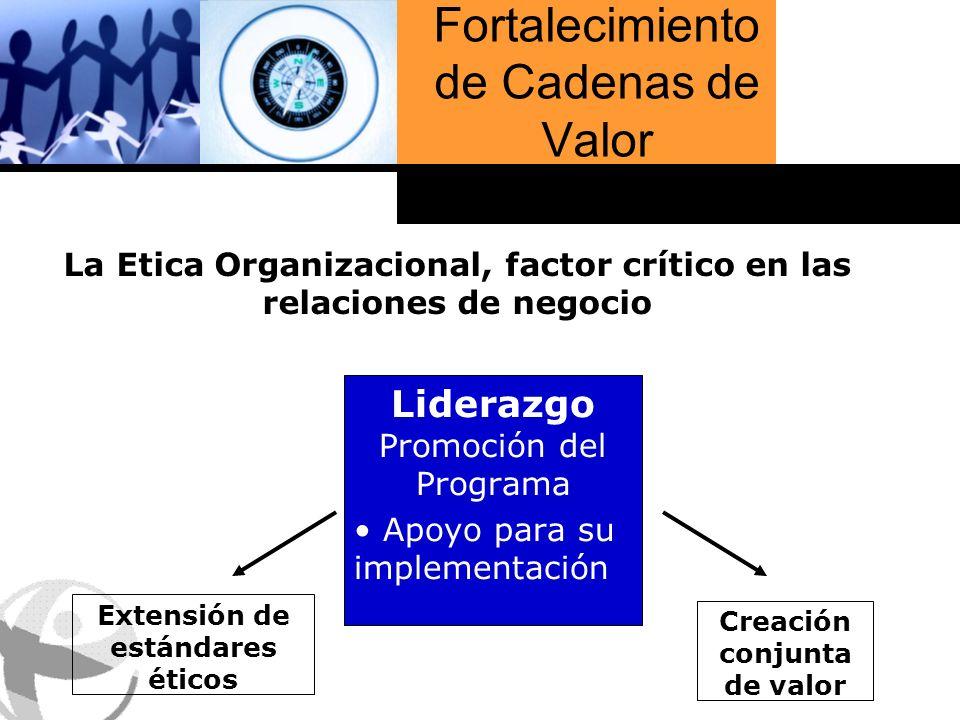 Haga clic para cambiar el estilo de título La Etica Organizacional, factor crítico en las relaciones de negocio Liderazgo Promoción del Programa Apoyo para su implementación Extensión de estándares éticos Creación conjunta de valor Fortalecimiento de Cadenas de Valor