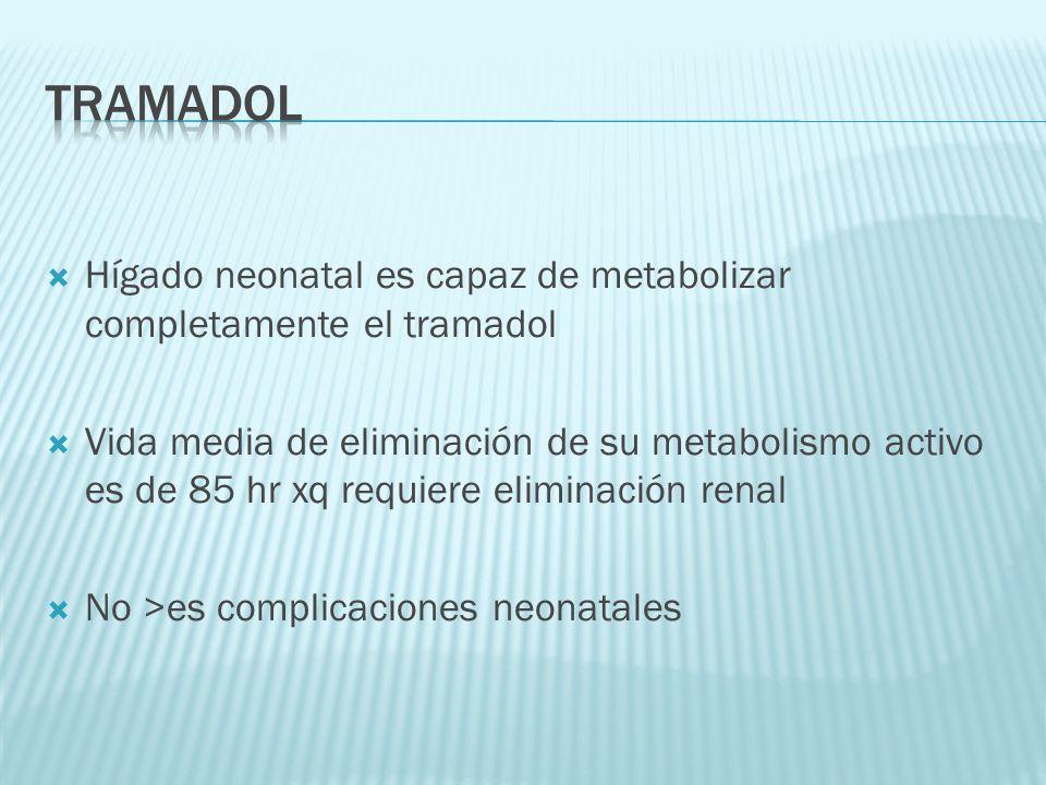 Hígado neonatal es capaz de metabolizar completamente el tramadol Vida media de eliminación de su metabolismo activo es de 85 hr xq requiere eliminaci