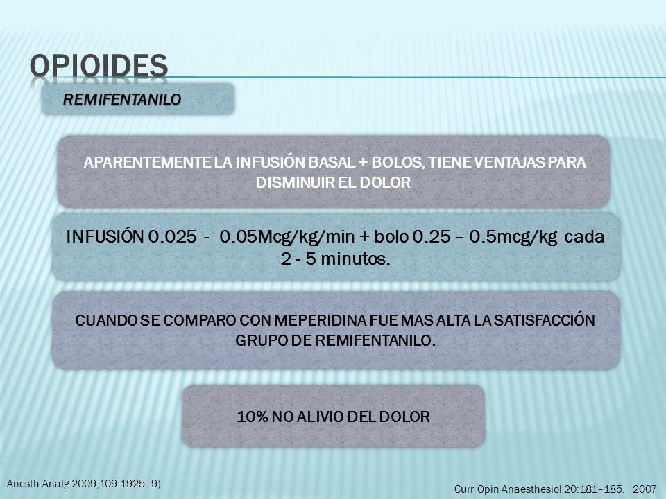 INFUSIÓN 0.025 - 0.05Mcg/kg/min + bolo 0.25 – 0.5mcg/kg cada 2 - 5 minutos. REMIFENTANILO REMIFENTANILO Curr Opin Anaesthesiol 20:181–185. 2007 Anesth