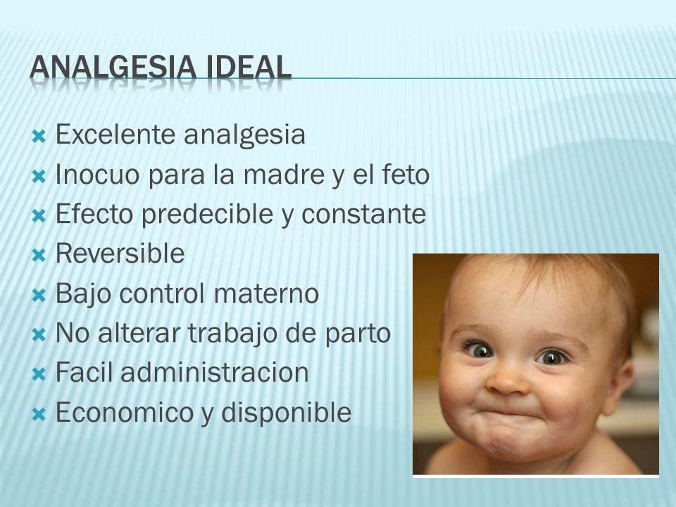 Excelente analgesia Inocuo para la madre y el feto Efecto predecible y constante Reversible Bajo control materno No alterar trabajo de parto Facil adm