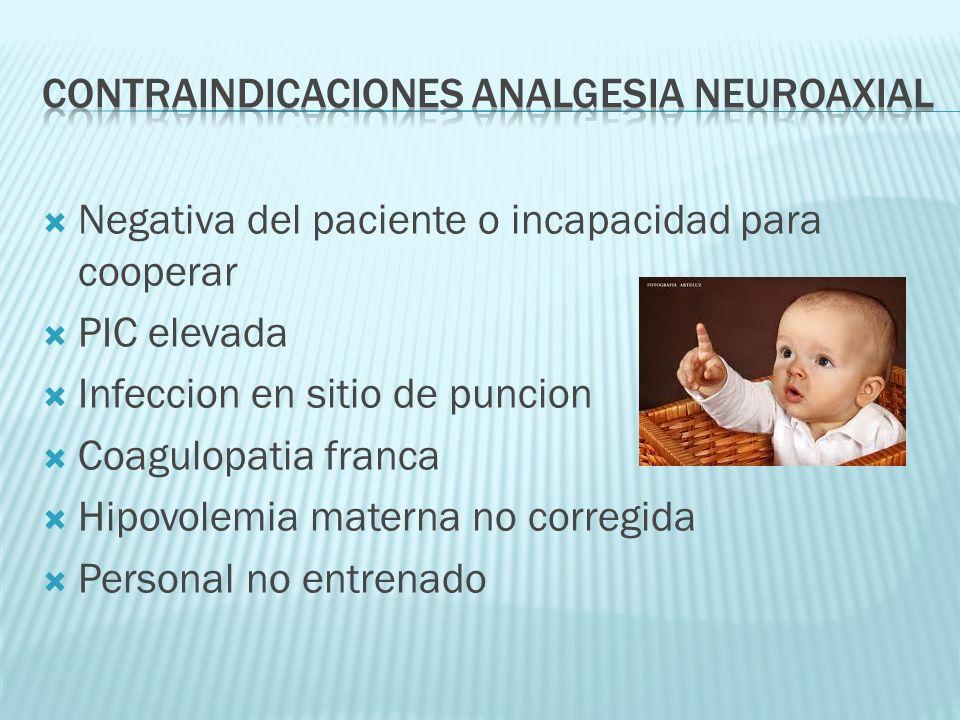Negativa del paciente o incapacidad para cooperar PIC elevada Infeccion en sitio de puncion Coagulopatia franca Hipovolemia materna no corregida Perso