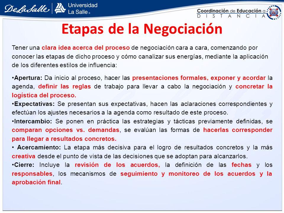 Etapas de la Negociación Tener una clara idea acerca del proceso de negociación cara a cara, comenzando por conocer las etapas de dicho proceso y cómo