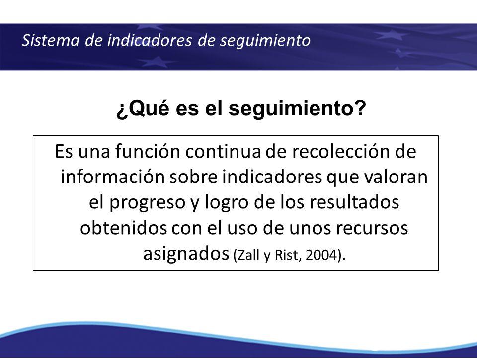 Sistema de indicadores de seguimiento Es una función continua de recolección de información sobre indicadores que valoran el progreso y logro de los r