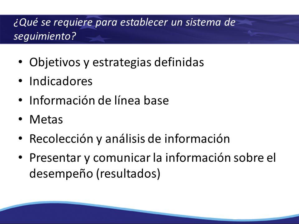 ¿Qué se requiere para establecer un sistema de seguimiento? Título Secundario Objetivos y estrategias definidas Indicadores Información de línea base