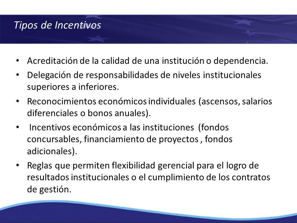 Tipos de Incentivos Acreditación de la calidad de una institución o dependencia. Delegación de responsabilidades de niveles institucionales superiores