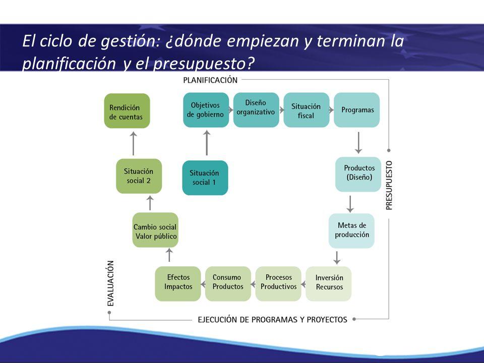 El ciclo de gestión: ¿dónde empiezan y terminan la planificación y el presupuesto?