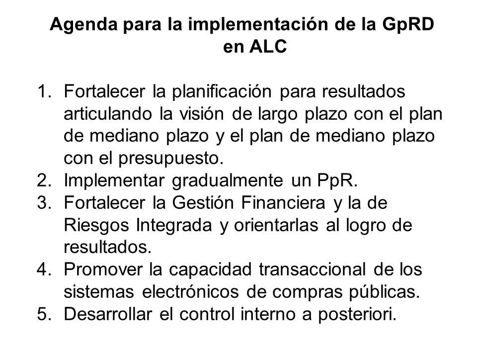 Agenda para la implementación de la GpRD en ALC 1.Fortalecer la planificación para resultados articulando la visión de largo plazo con el plan de medi