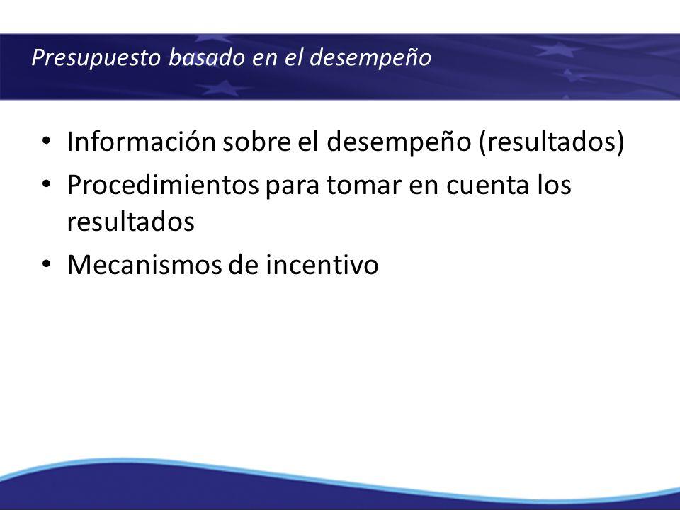 Presupuesto basado en el desempeño Información sobre el desempeño (resultados) Procedimientos para tomar en cuenta los resultados Mecanismos de incent