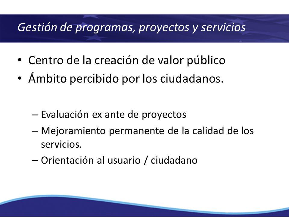 Centro de la creación de valor público Ámbito percibido por los ciudadanos. – Evaluación ex ante de proyectos – Mejoramiento permanente de la calidad