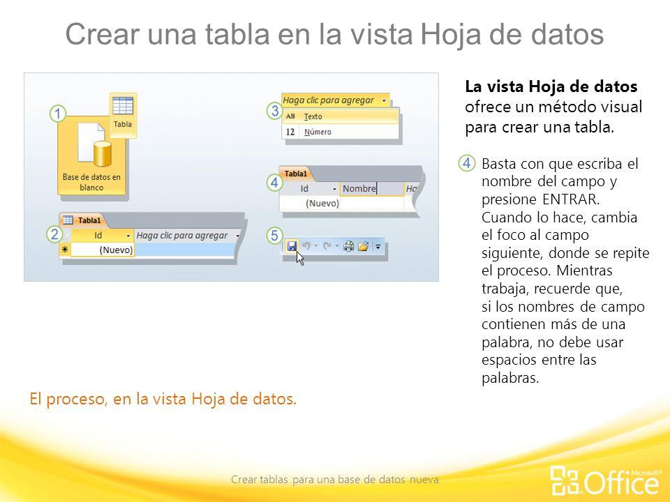 Crear una tabla en la vista Hoja de datos Crear tablas para una base de datos nueva El proceso, en la vista Hoja de datos. La vista Hoja de datos ofre