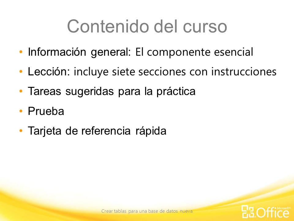 Contenido del curso Información general: El componente esencial Lección: incluye siete secciones con instrucciones Tareas sugeridas para la práctica P