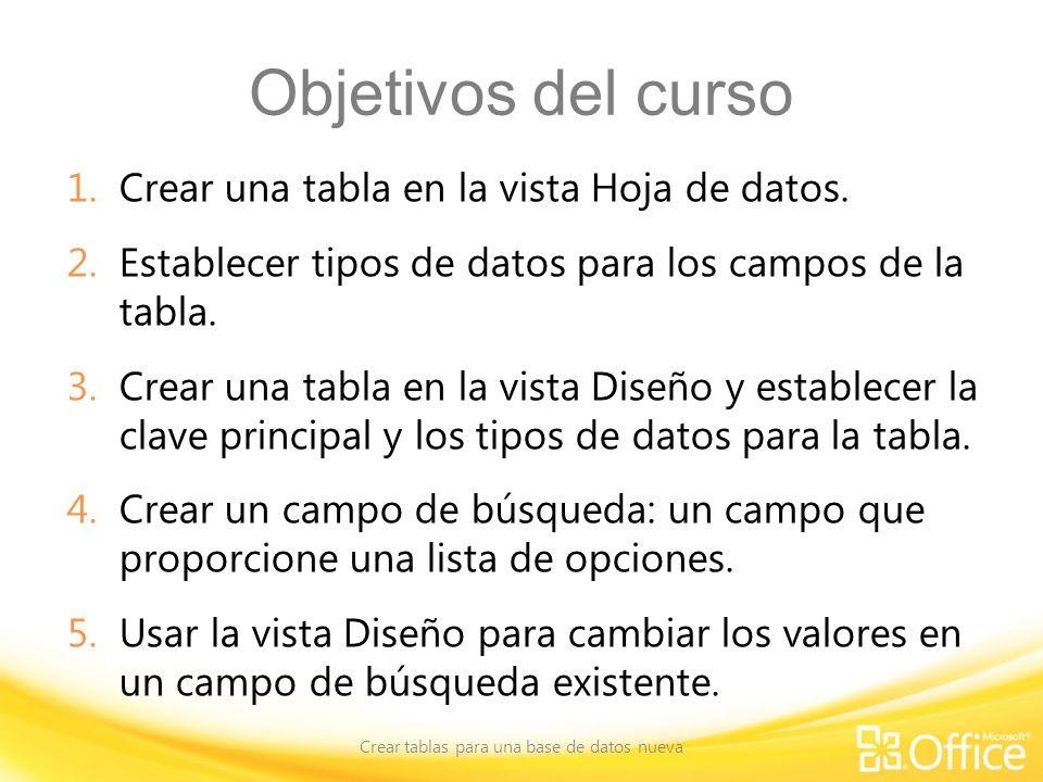 Objetivos del curso 1.Crear una tabla en la vista Hoja de datos. 2.Establecer tipos de datos para los campos de la tabla. 3.Crear una tabla en la vist