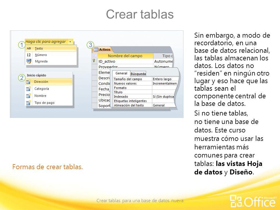Crear tablas Crear tablas para una base de datos nueva Formas de crear tablas. Sin embargo, a modo de recordatorio, en una base de datos relacional, l