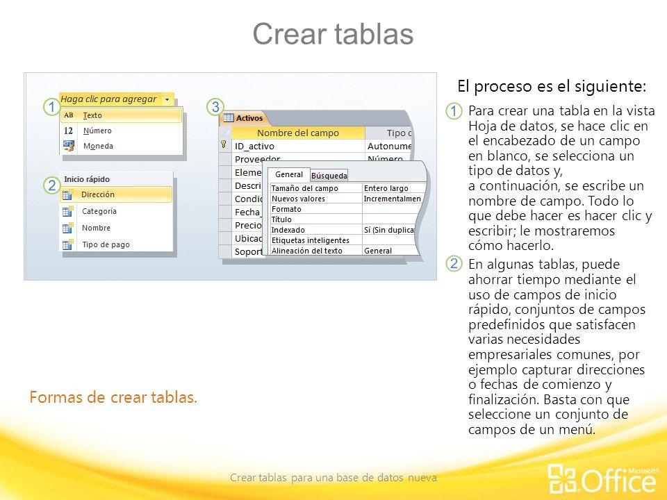 Crear tablas Crear tablas para una base de datos nueva Formas de crear tablas. El proceso es el siguiente: Para crear una tabla en la vista Hoja de da