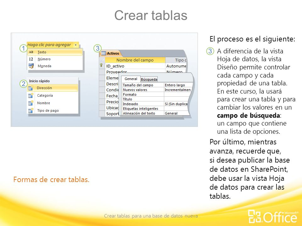 Crear tablas Crear tablas para una base de datos nueva Formas de crear tablas. El proceso es el siguiente: A diferencia de la vista Hoja de datos, la