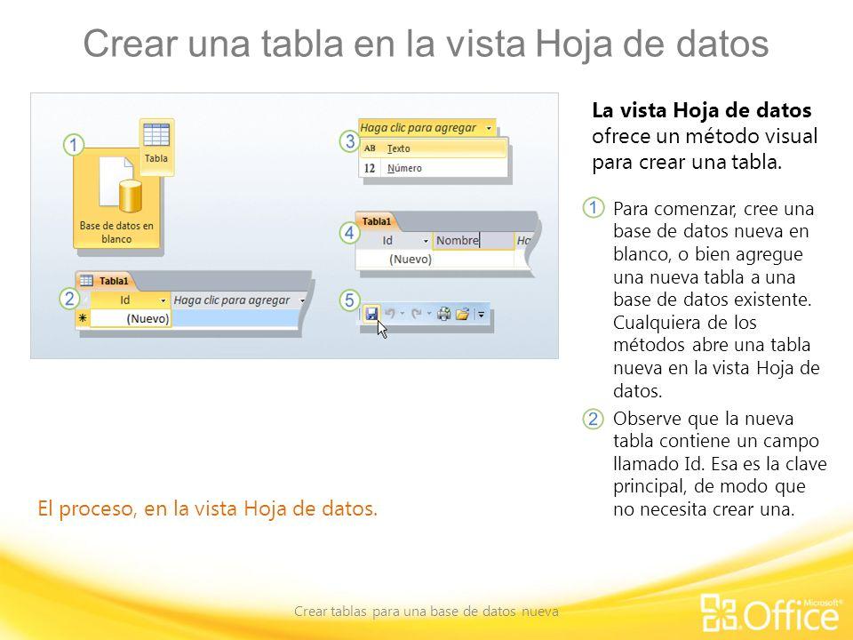 Agregar y guardar datos Crear tablas para una base de datos nueva El proceso de guardar datos.