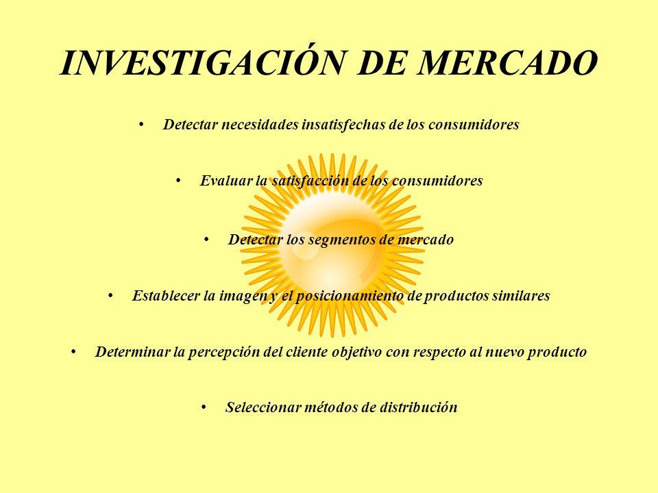 INVESTIGACIÓN DE MERCADO Detectar necesidades insatisfechas de los consumidores Evaluar la satisfacción de los consumidores Detectar los segmentos de