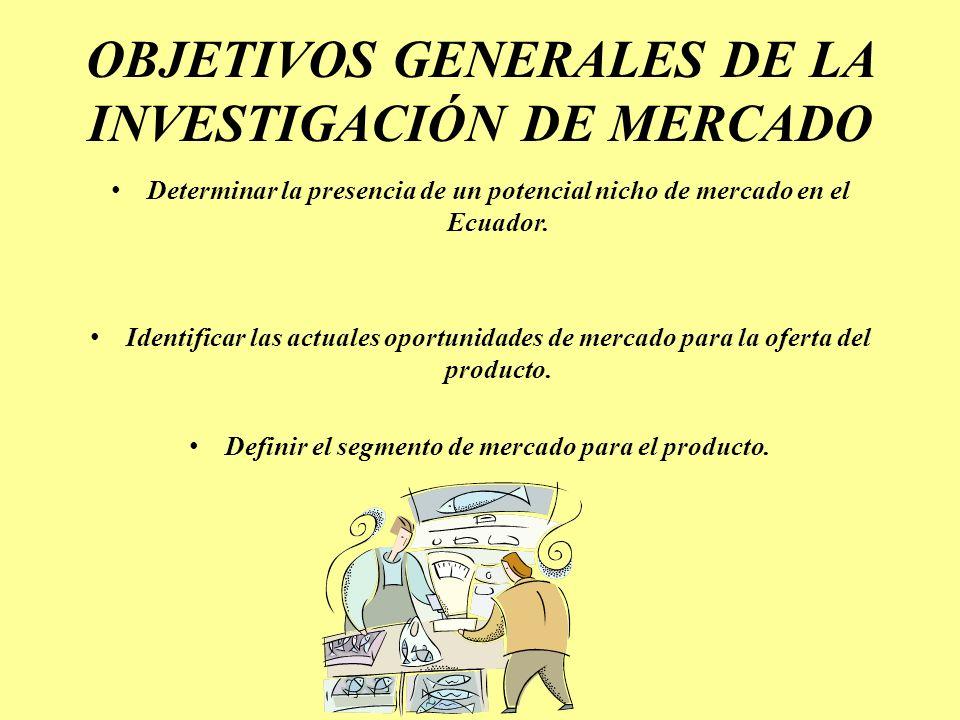 OBJETIVOS GENERALES DE LA INVESTIGACIÓN DE MERCADO Determinar la presencia de un potencial nicho de mercado en el Ecuador. Identificar las actuales op