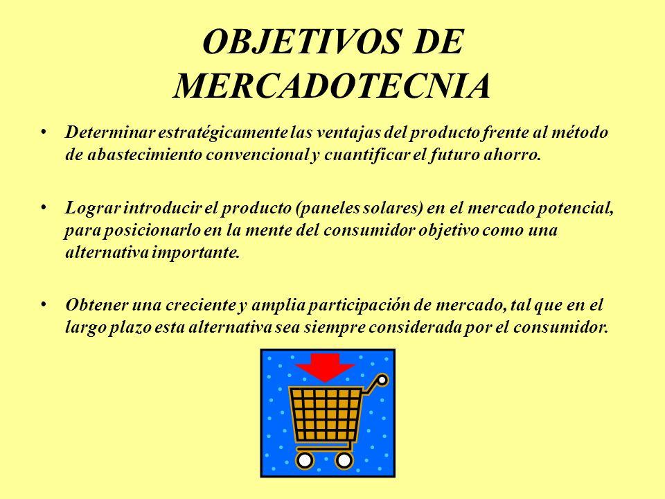 OBJETIVOS DE MERCADOTECNIA Determinar estratégicamente las ventajas del producto frente al método de abastecimiento convencional y cuantificar el futu