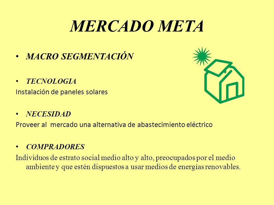 MERCADO META MACRO SEGMENTACIÓN TECNOLOGIA Instalación de paneles solares NECESIDAD Proveer al mercado una alternativa de abastecimiento eléctrico COM