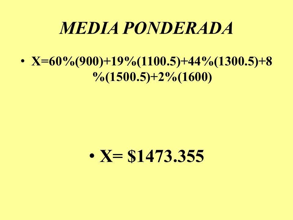 MEDIA PONDERADA X=60%(900)+19%(1100.5)+44%(1300.5)+8 %(1500.5)+2%(1600) X= $1473.355