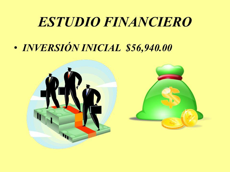 ESTUDIO FINANCIERO INVERSIÓN INICIAL $56,940.00