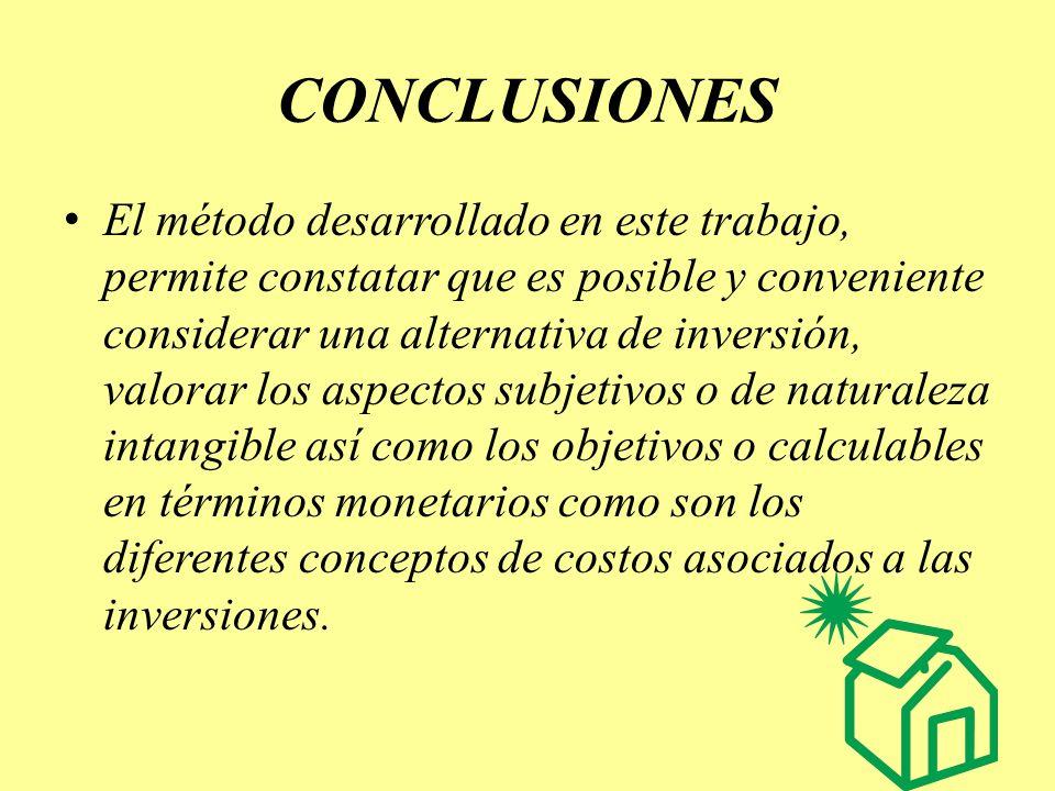 CONCLUSIONES El método desarrollado en este trabajo, permite constatar que es posible y conveniente considerar una alternativa de inversión, valorar l