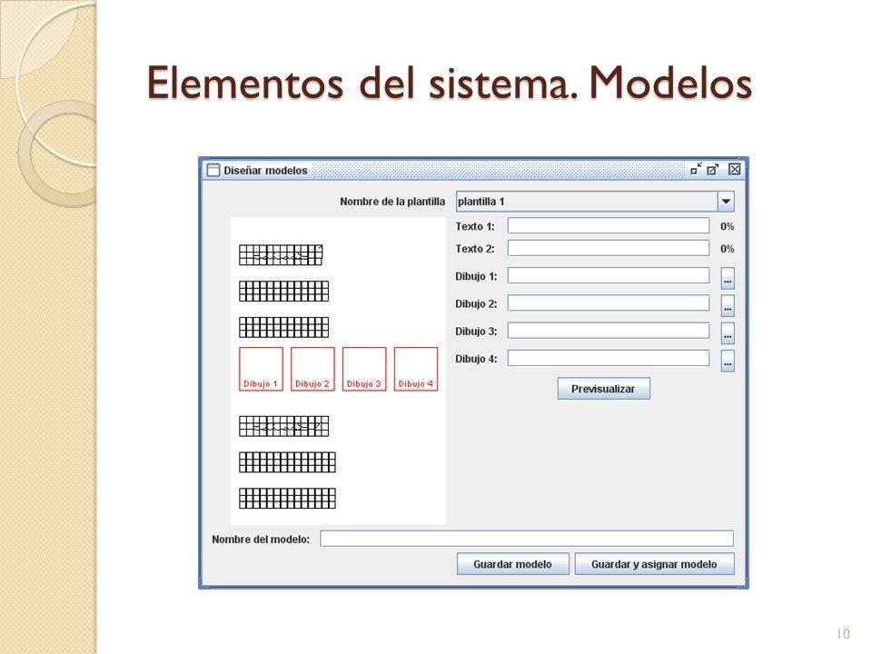 Elementos del sistema. Modelos 10