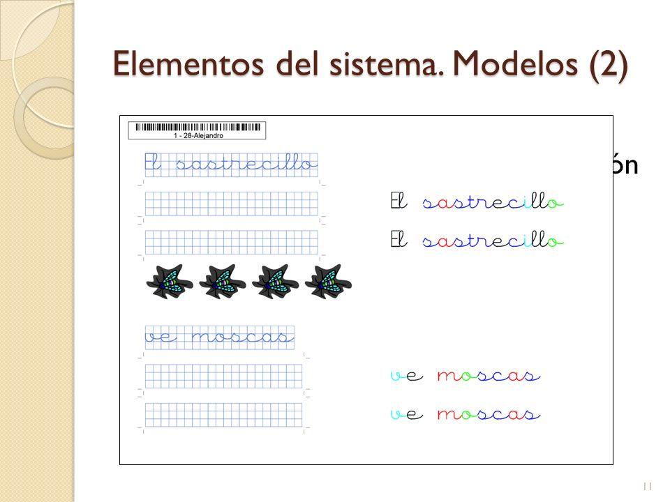 Elementos del sistema. Modelos (2) Por cada ejercicio se genera paralelamente una imagen con la solución La corrección se realiza mediante comparación