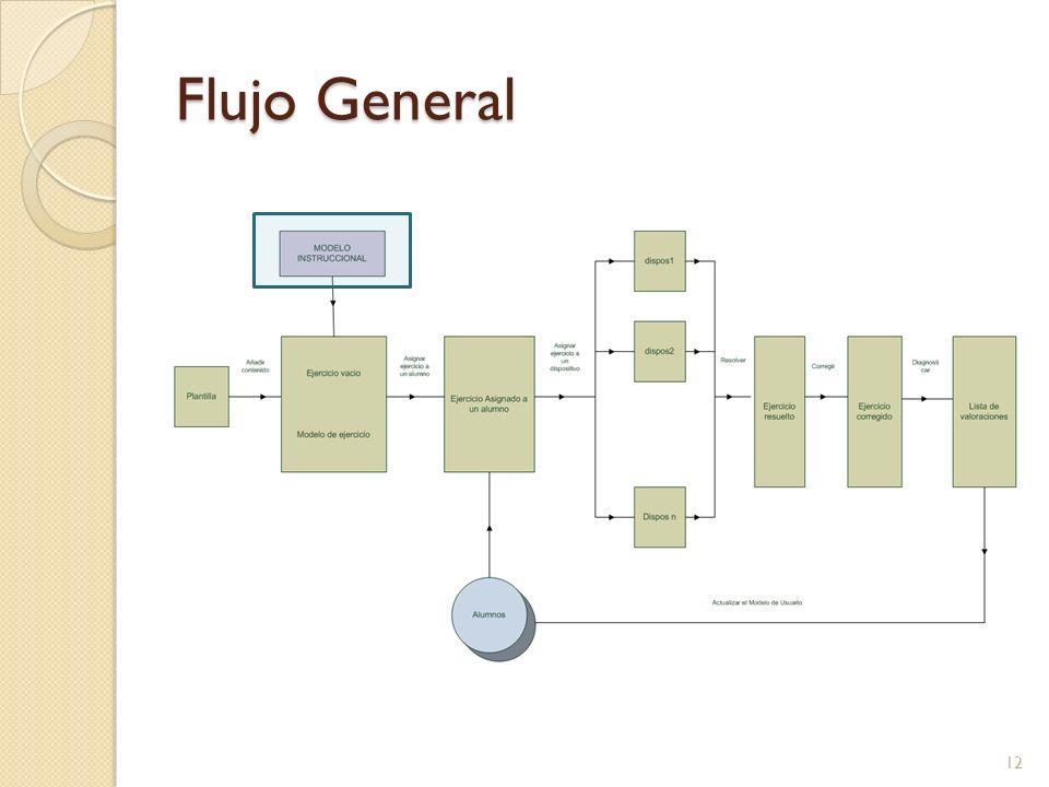 Flujo General 12