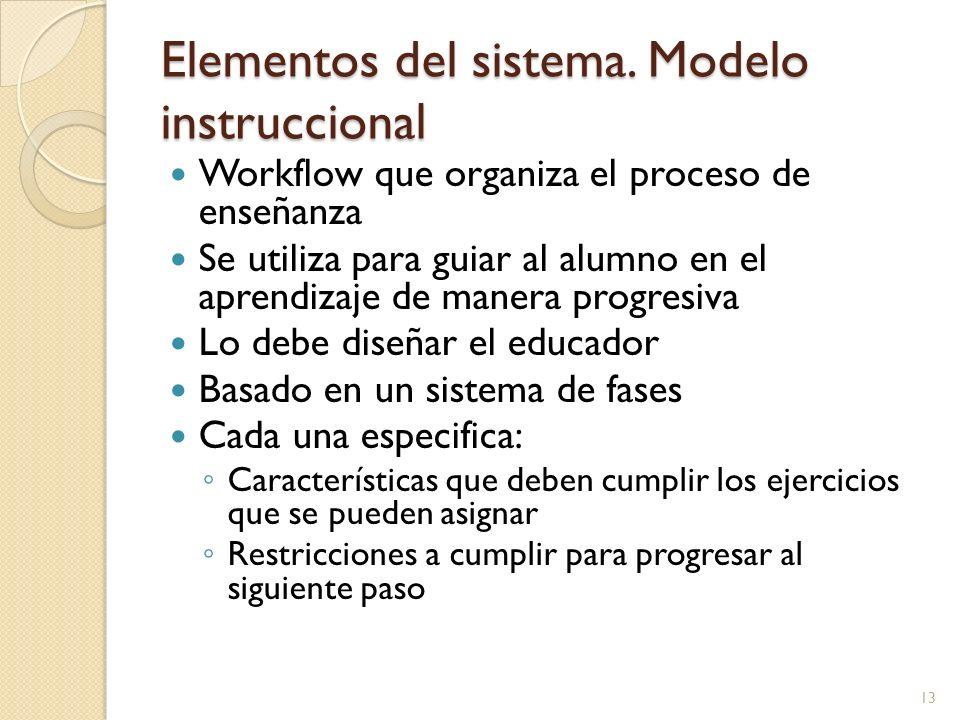 Elementos del sistema. Modelo instruccional Workflow que organiza el proceso de enseñanza Se utiliza para guiar al alumno en el aprendizaje de manera