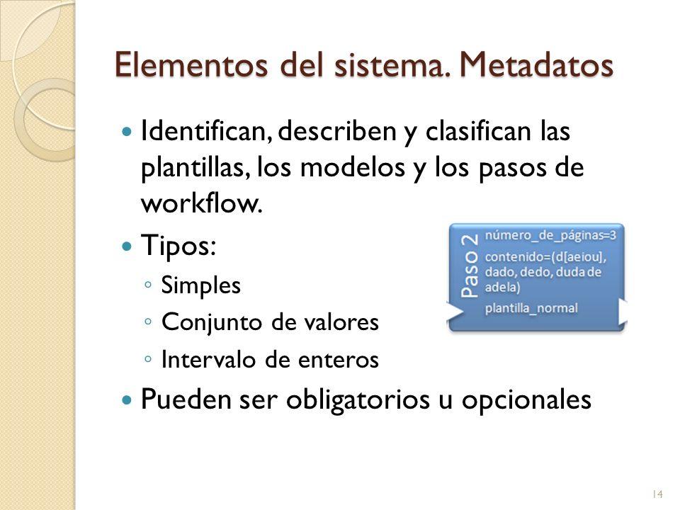 Elementos del sistema. Metadatos Identifican, describen y clasifican las plantillas, los modelos y los pasos de workflow. Tipos: Simples Conjunto de v