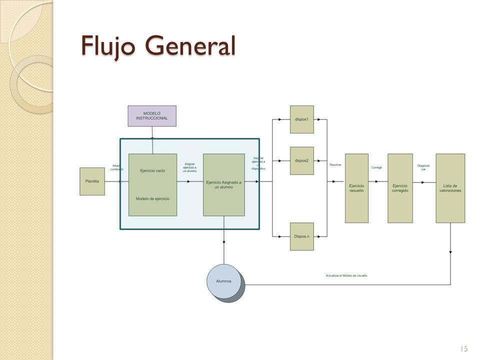 Flujo General 15