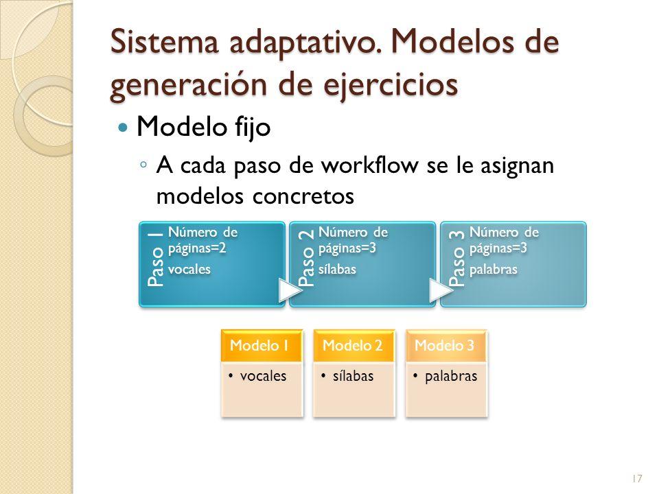Sistema adaptativo. Modelos de generación de ejercicios Modelo fijo A cada paso de workflow se le asignan modelos concretos Paso 1 Número de páginas=2