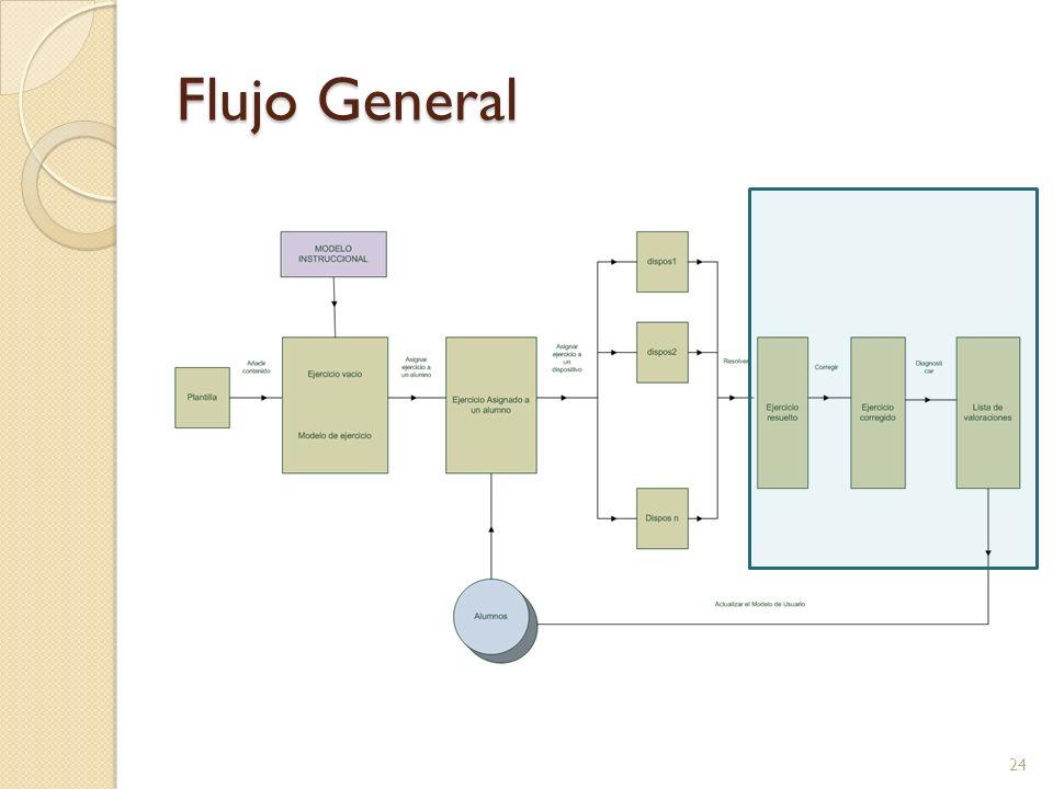 Flujo General 24