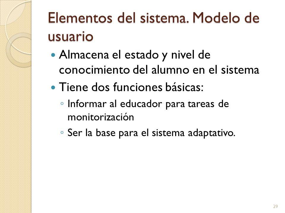 Elementos del sistema. Modelo de usuario Almacena el estado y nivel de conocimiento del alumno en el sistema Tiene dos funciones básicas: Informar al